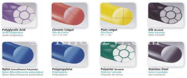 http://www.demetech.us/images/techspecs/specs-suture-material.gif
