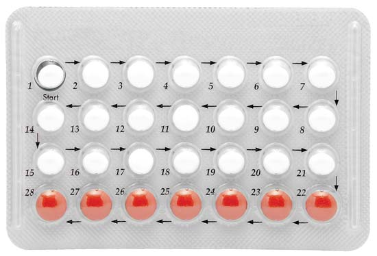 Image result for combined contraceptive 28