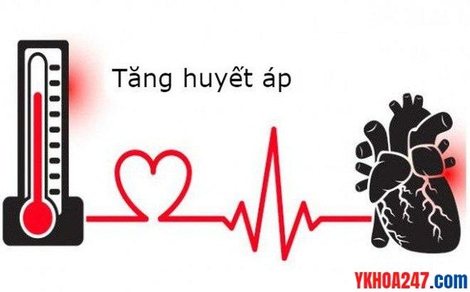 Tăng-huyết-áp